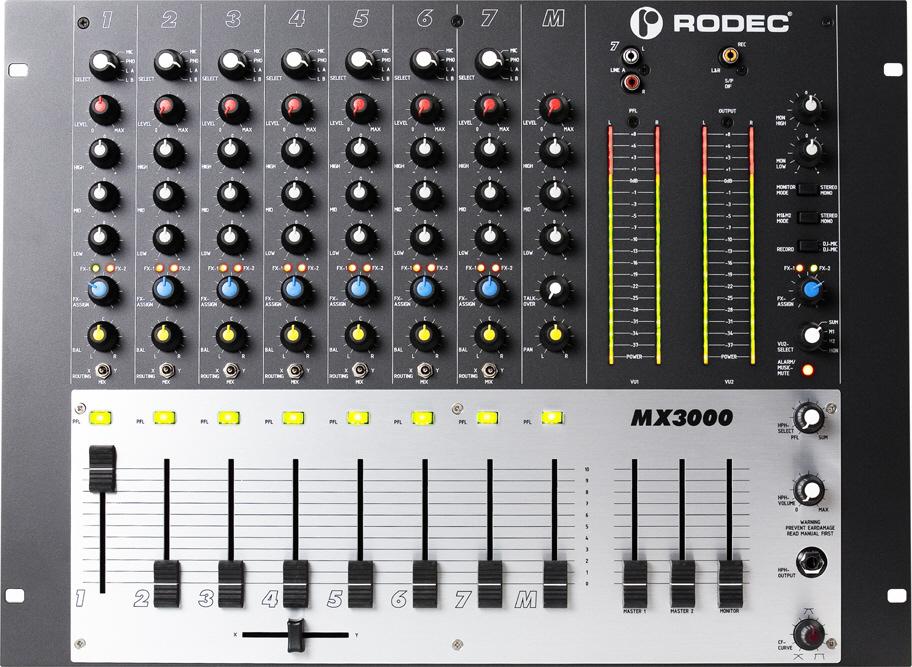 Rodec mixer